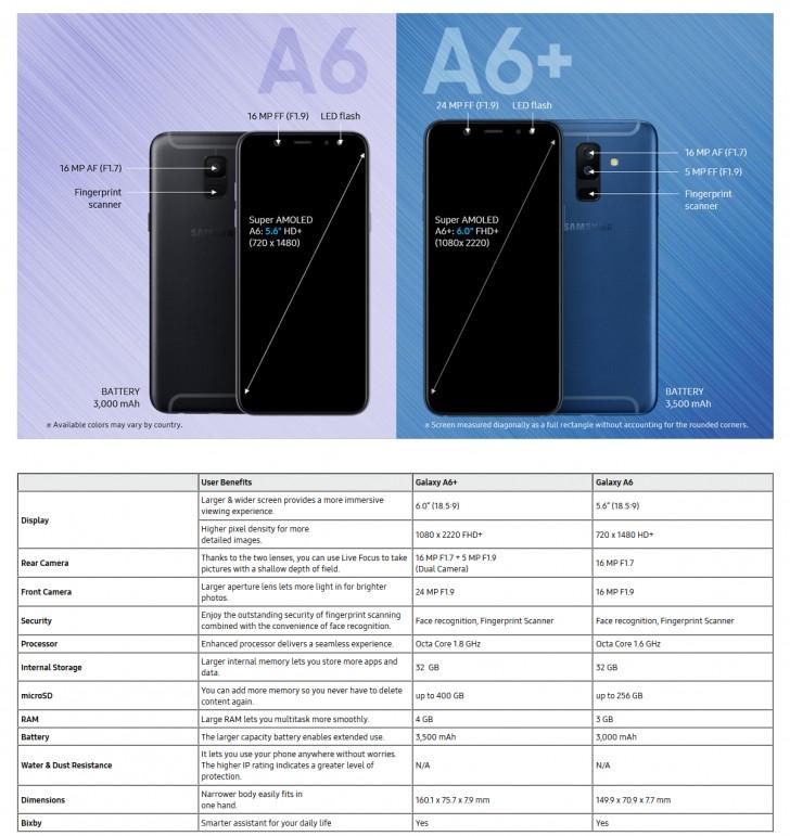 Porovnanie parametrov oboch modelov A (2018)
