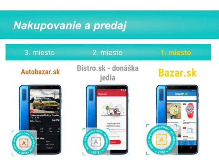 veľké datovania aplikácie pre Android Wollongong rýchlosť datovania