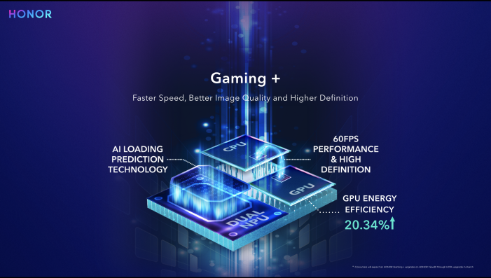 HONOR_gaming_plus_infographic