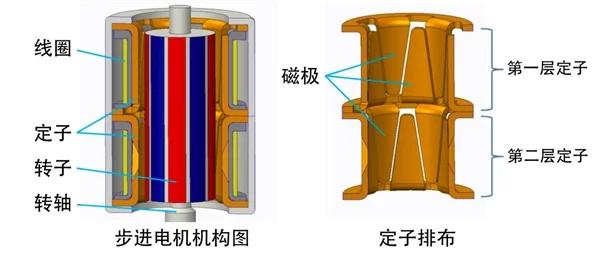 spiralovy motor kamera redmi k20
