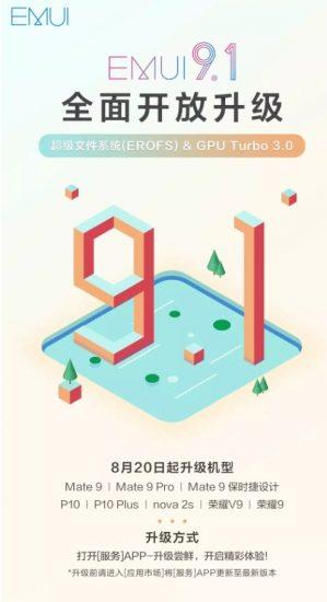 EMUI 9.1 smartfóny