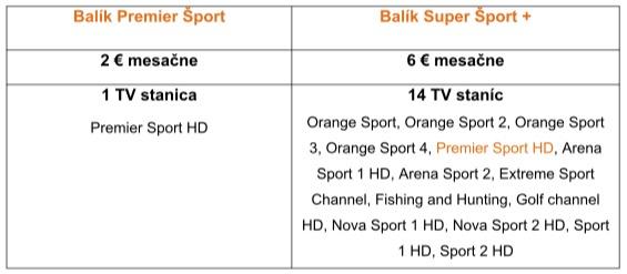 Športové kanály Orange