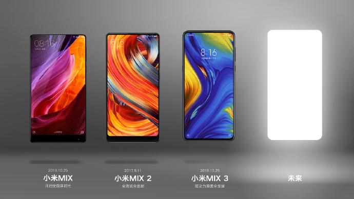 Xiaomi Mi Mix, Mi Mix 2, Mi Mix 3, Mi Mix 4
