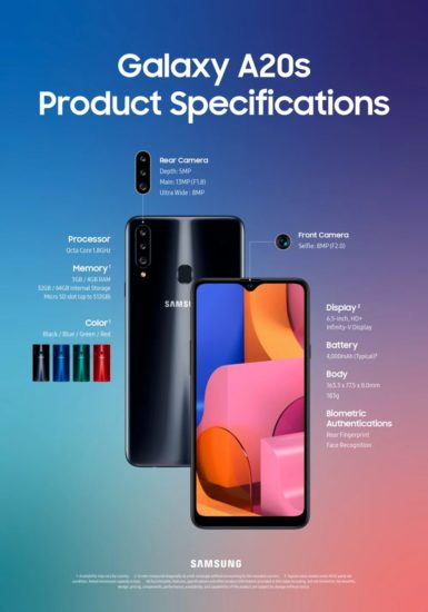 Samsung Galaxy A20s špecifikácie