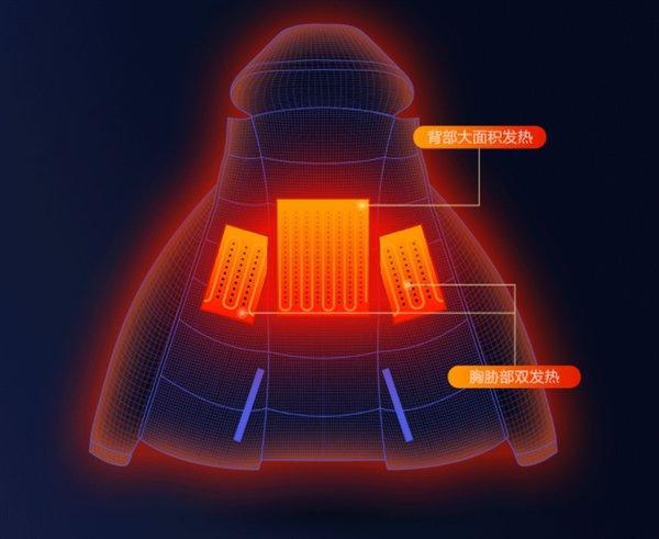 Xiaomi bunda vyhrievanie