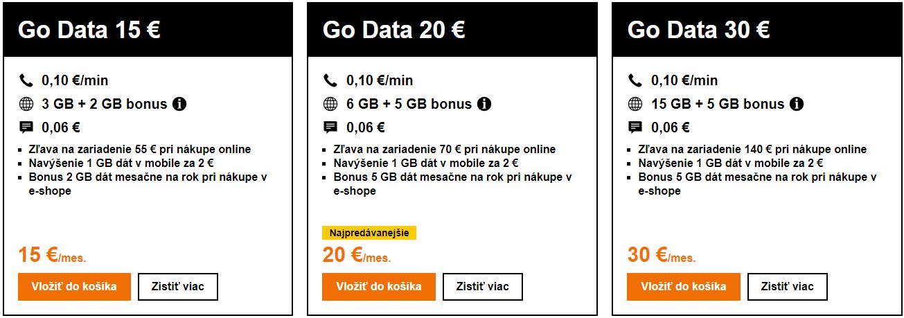 dátové balíčky slovenských operátorov