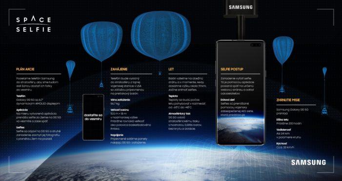Samsung SpaceSelfie infografika