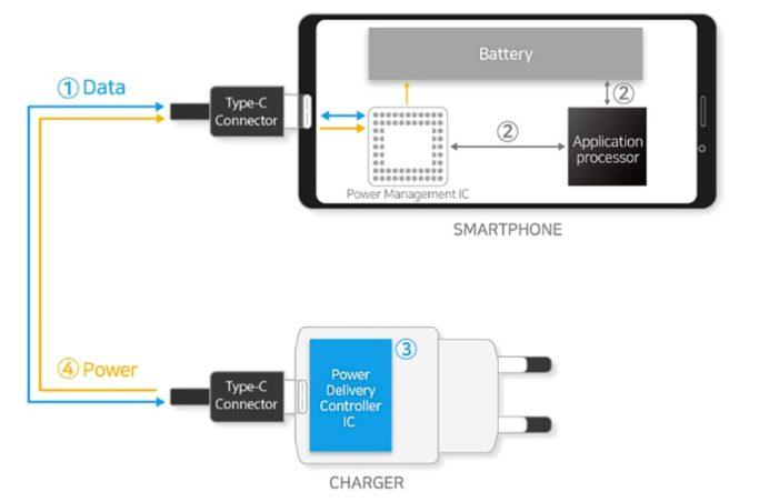 USB-PD schéma
