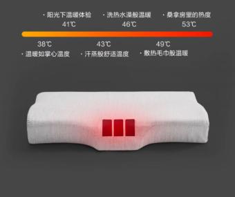 Inteligentný vankúš od Xiaomi