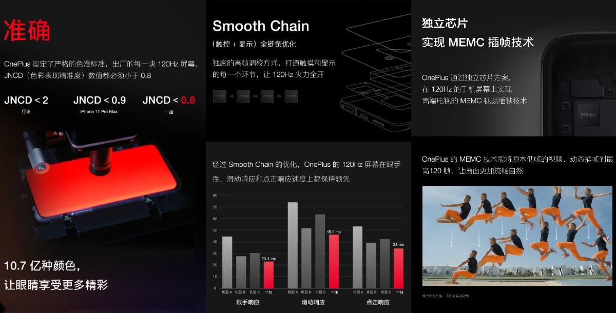 OnePlus Fluid displej vlastnosti