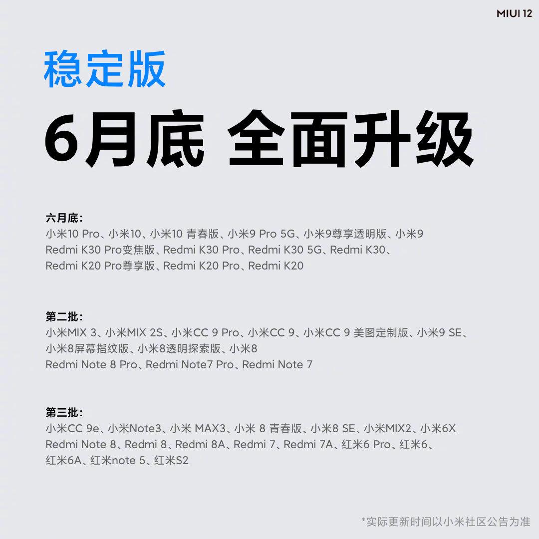 MIUI 12 Xiaomi Redmi nadstavba
