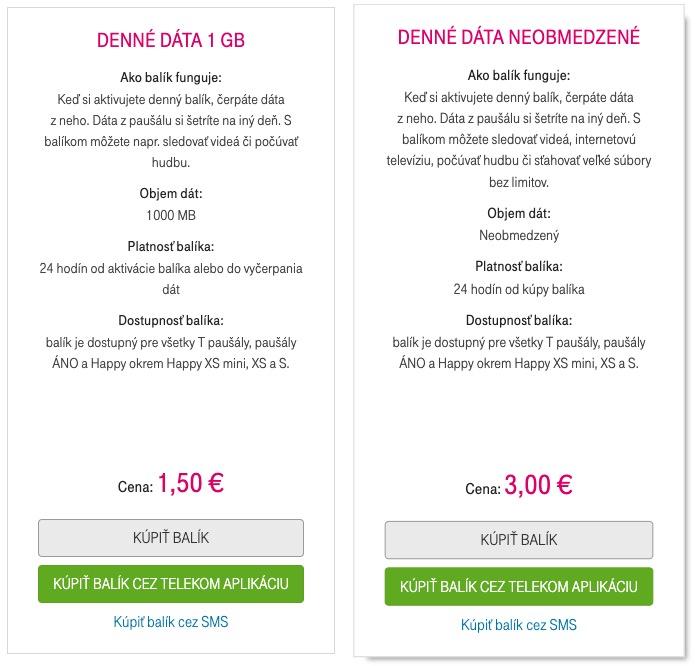 Telekom denne balicky dat