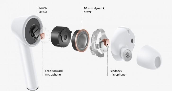 Huawei FreeBuds 3i konštrukcia