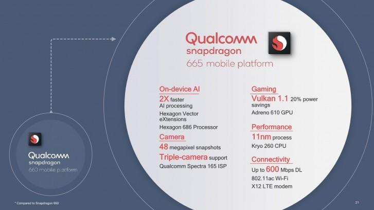 Qualcomm Snapdragon 665 špecifikácia