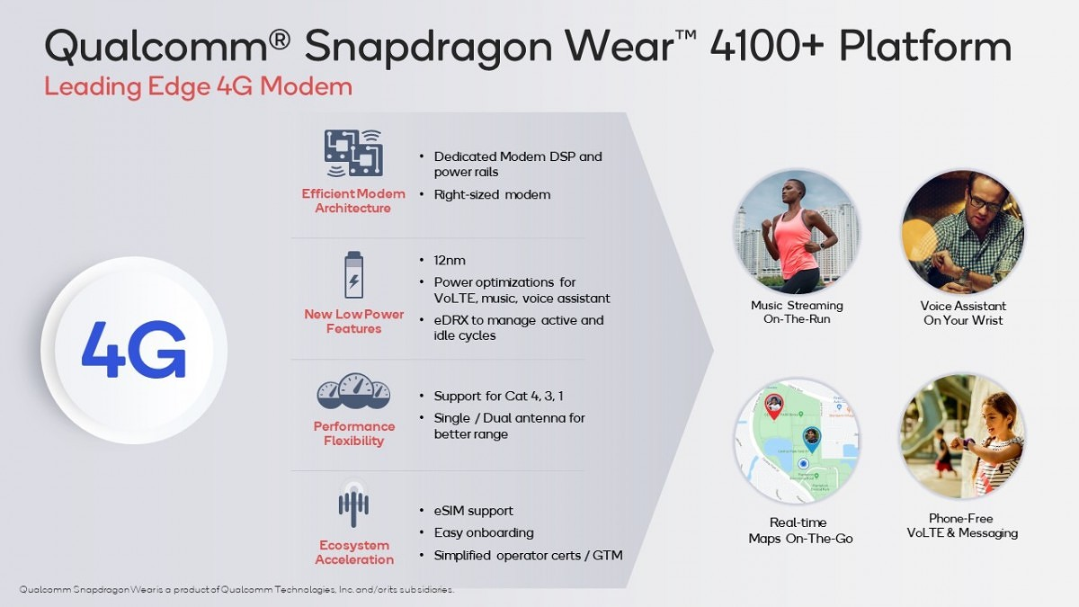 Qualcomm Snapdragon Wear 4100+ komponenty