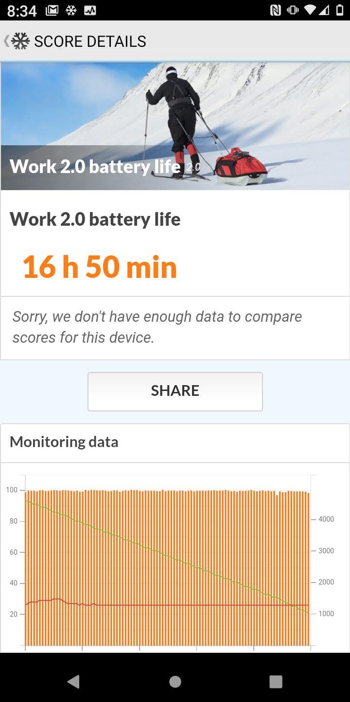 Cat S42 test batérie PCMark