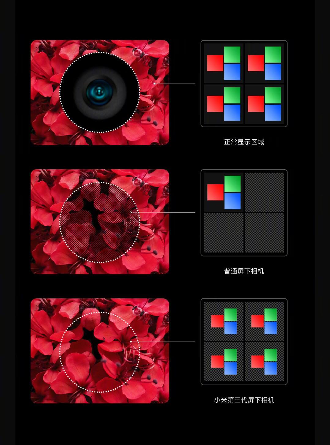 Xiaomi selfie kamera v displeji