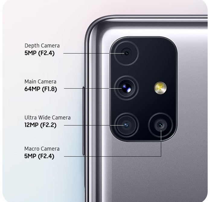 Samsung Galaxy M31s fotoaparat