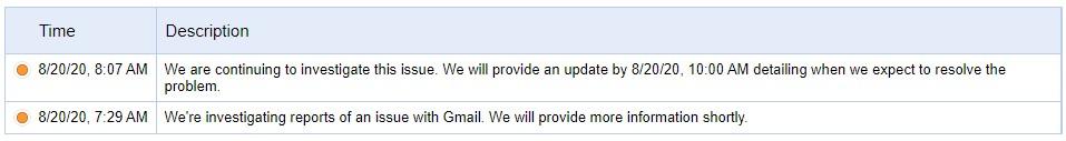vypadok google gmail disk