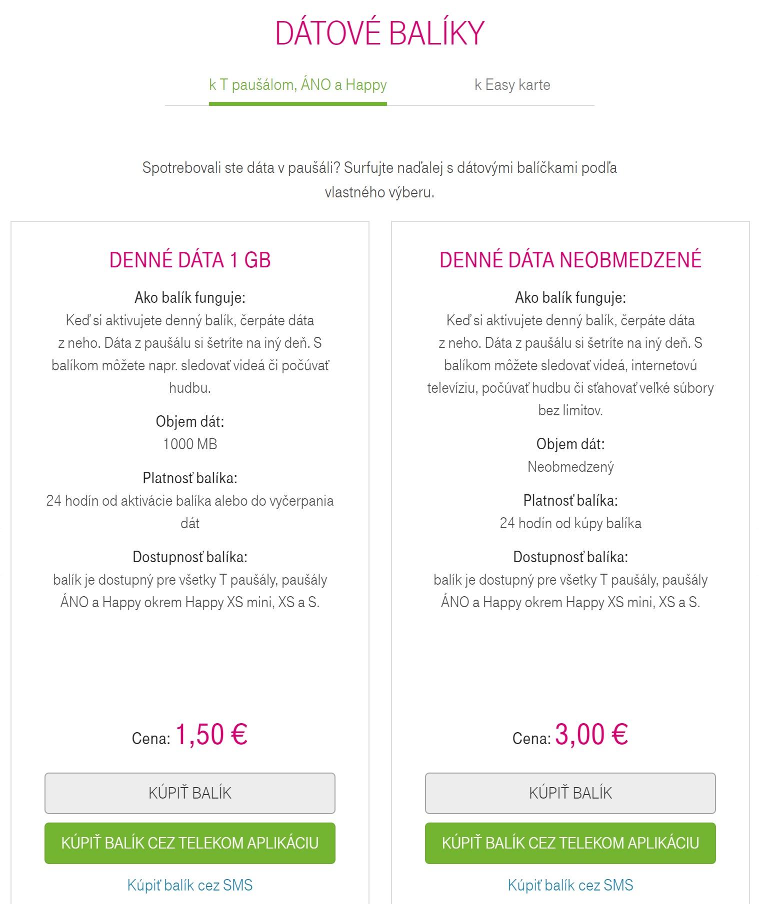 dátové paušály pre študentov na jeseň 2020 Telekom