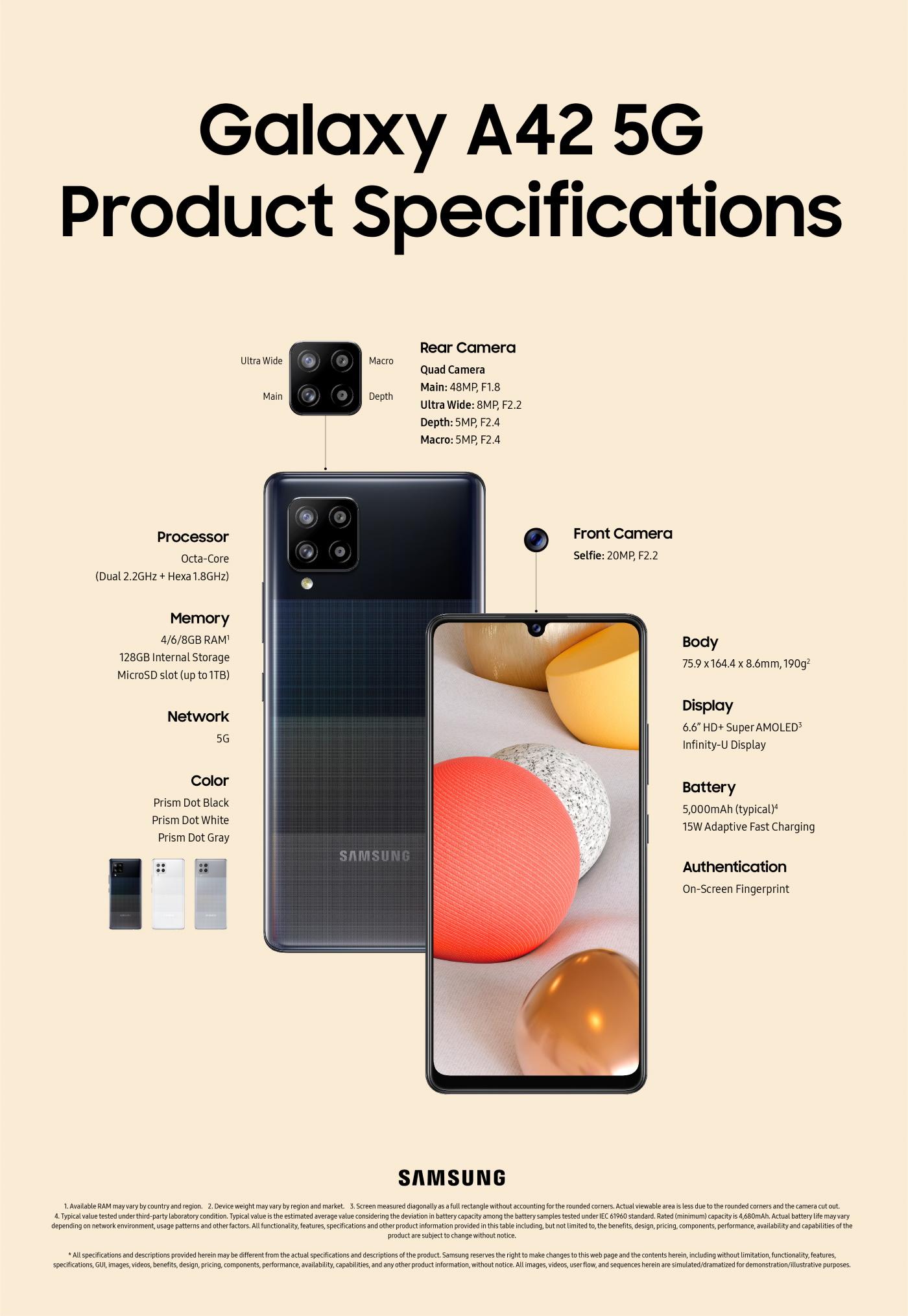 Samsung Galaxy A42 5G špecifikácie