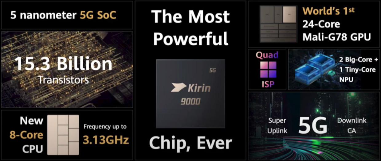 Huawei Kirin 9000 špecifikácia