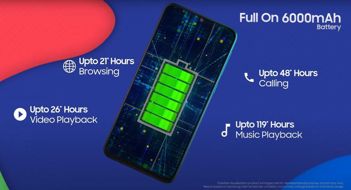 Samsung Galaxy F41 batéria