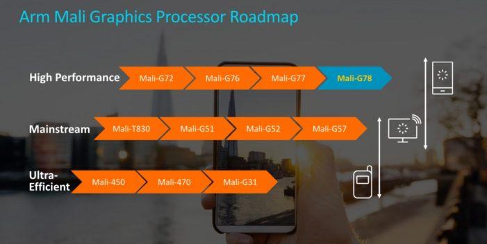 Nový grafický čip Mali-G78 pre Exynos 1080