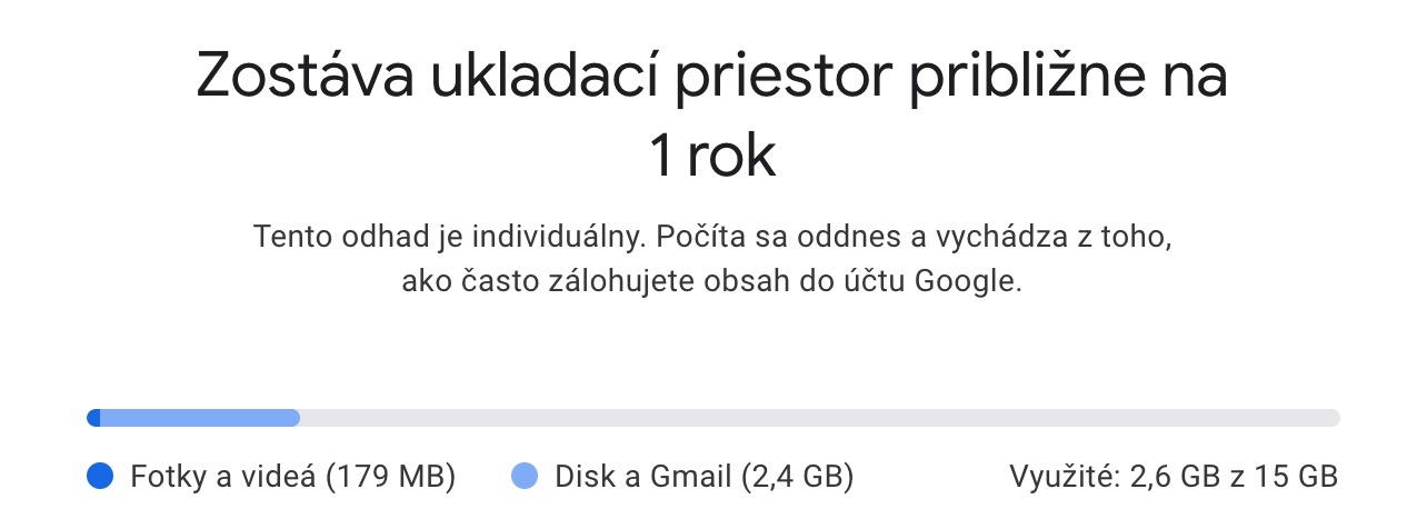 google one ulozny priestor