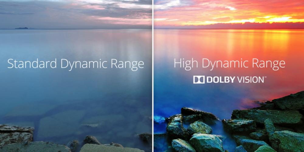 SDR vs HDR10+