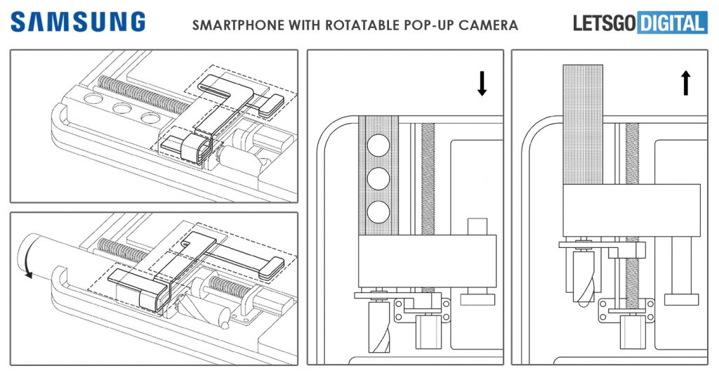 Samsung otocny fotoaparat 2