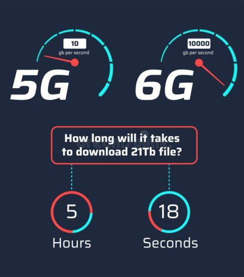 6G 5G