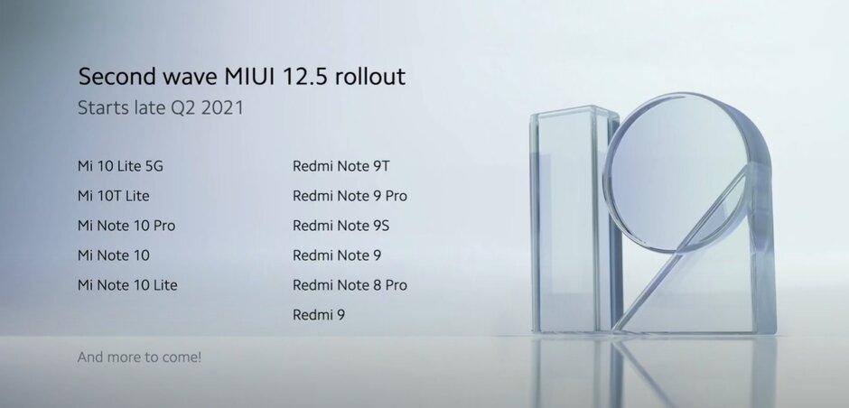 MIUI 12.5 zoznam smartfónov