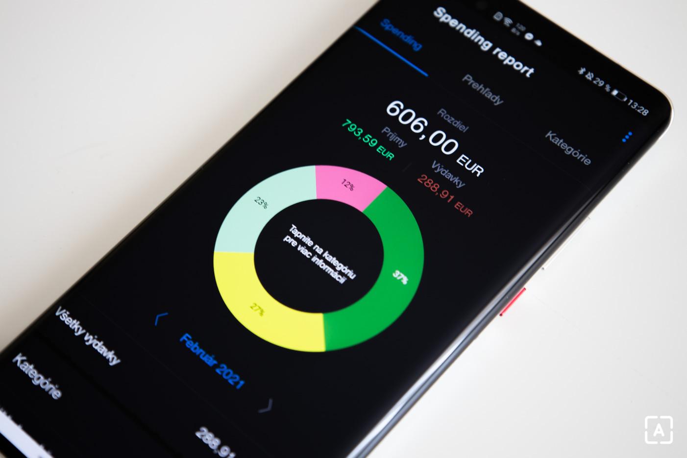 smart banka spending report