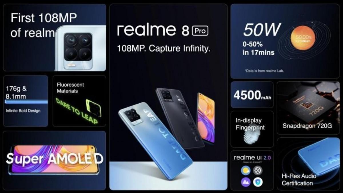 Realme 8 Pro špecifikácie