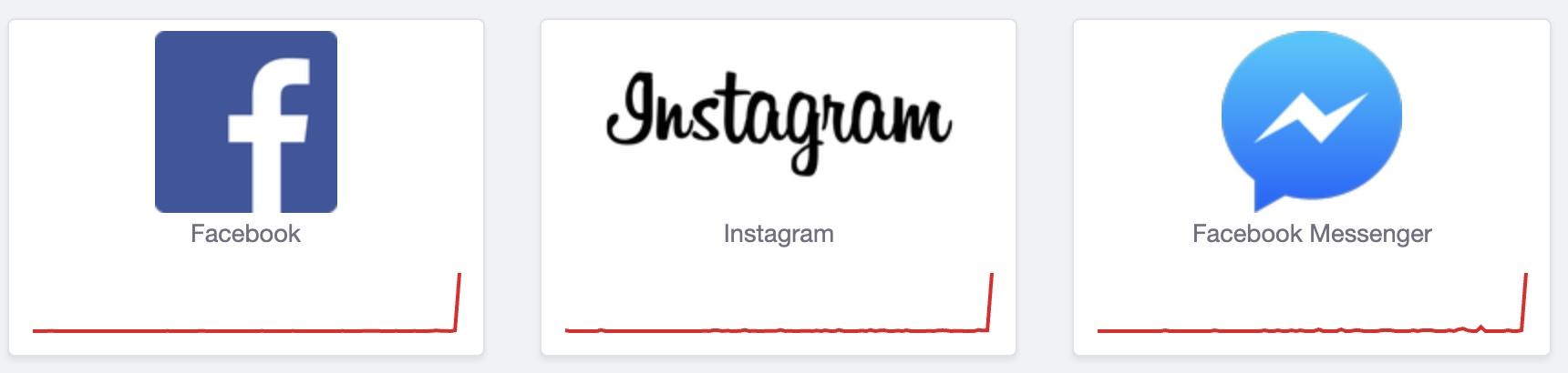 facebook instagram vypadok