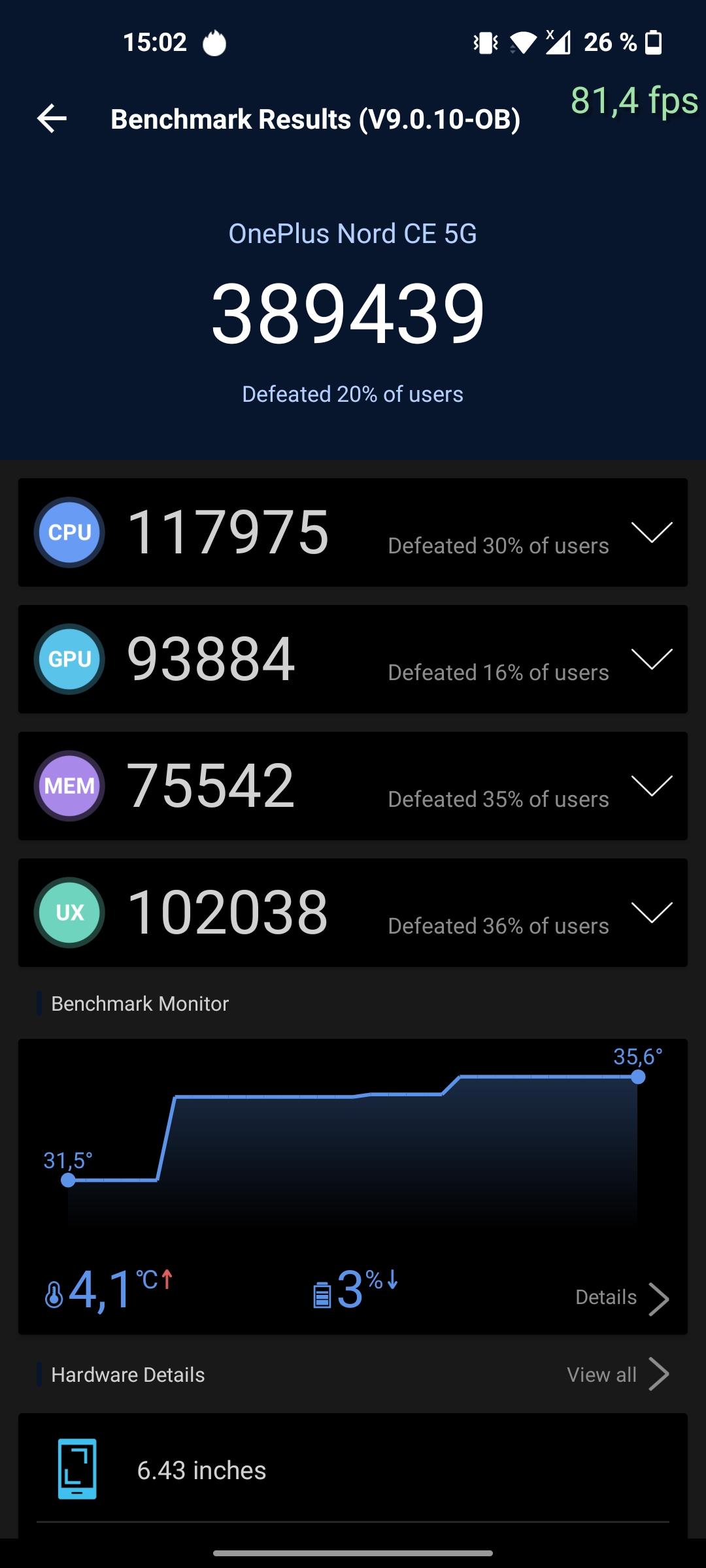 OnePlus Nord CE 5G Antutu