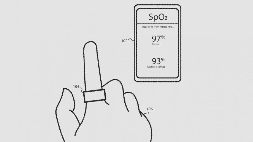 Fitbit patent na smart prsteň