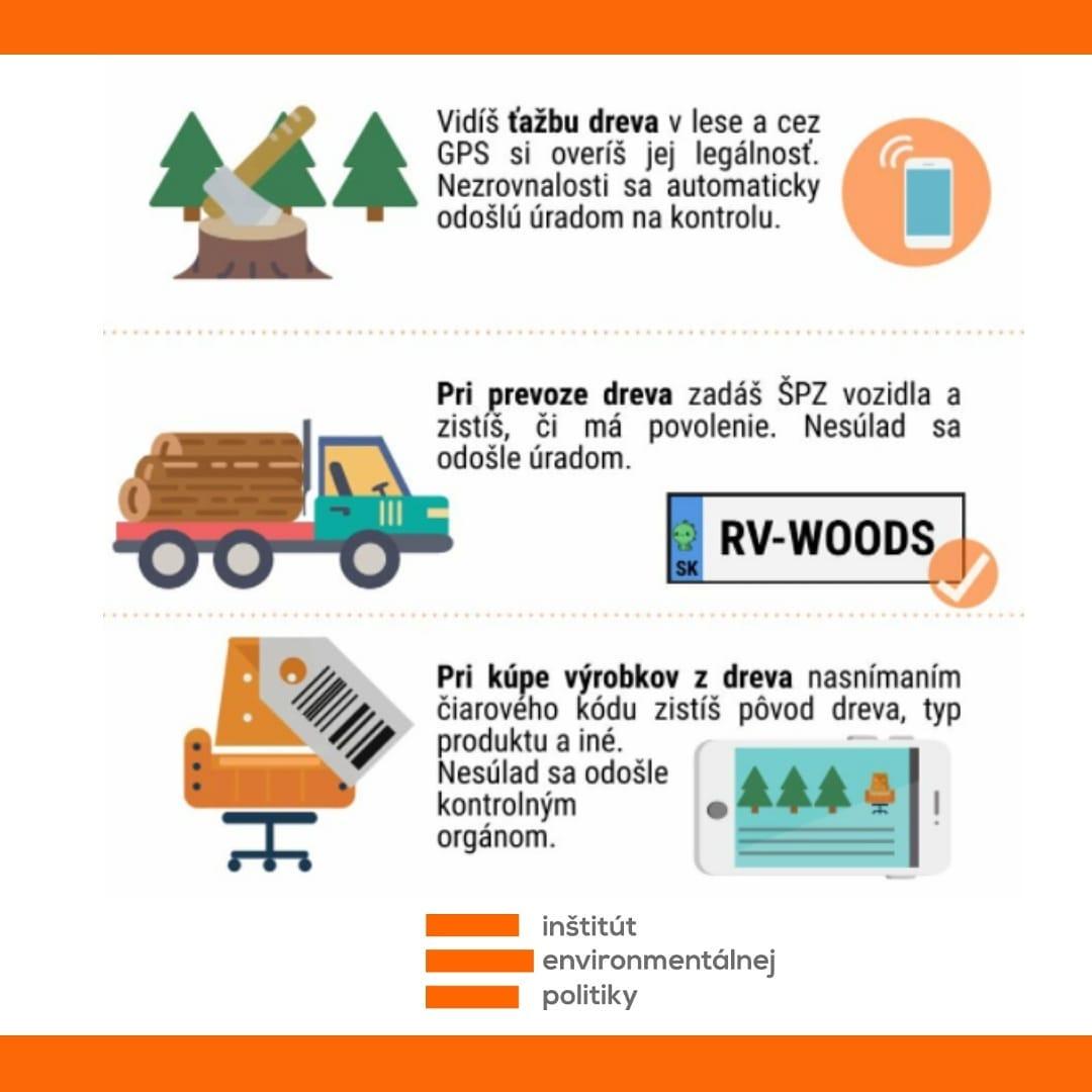 IEP aplikácia na kontrolu ťažby a prepravy dreva