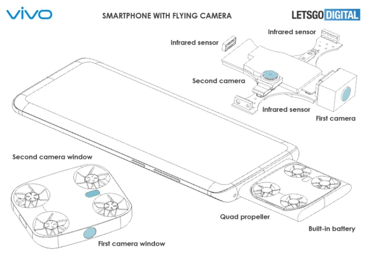 Vivo - patent na smartfón s dronom
