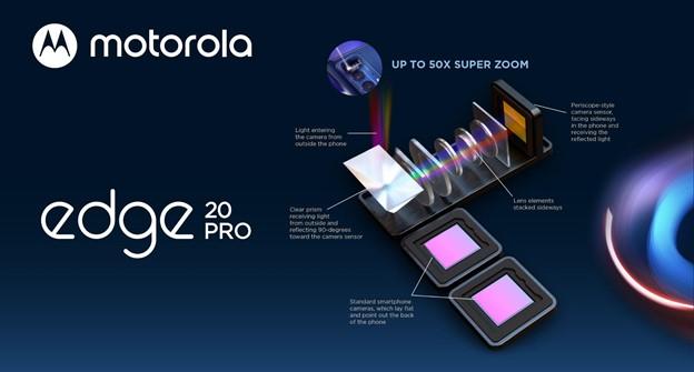 Motorola edge 20 pro periskopický objektív
